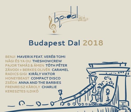 Budapest dalai
